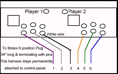 Game Controller Diagram further Sata Connector Wiring Diagram moreover Arcade Wiring Harness besides Grid Wiring Loom Harness in addition Wiring Harness Connector Manufacturers. on jamma harness wiring diagram